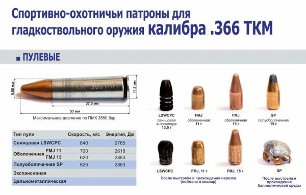 ВПО-208 гладкоствольный карабин - Охотник
