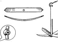 Как сделать якорь для лодки из ПВХ своими руками: устройство, изготовление, чертеж