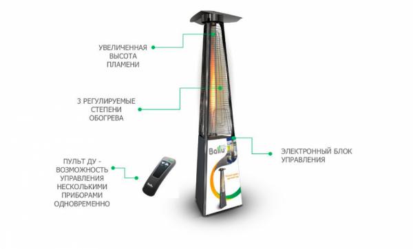 Газовый обогреватель Ballu Machine BOGH-15E (13 000 Вт)